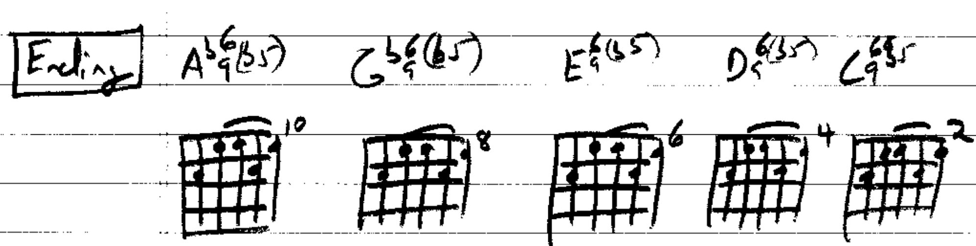 Chord Of The Month Music Theory Guitar Gathering Community